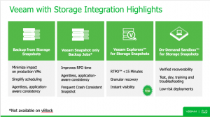 The Veeam & Cisco Overview #CLUS | vZilla