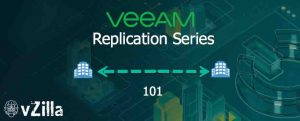 veeam replication series data protection