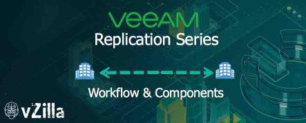 2VeeamReplication workflowcomponents e1515696389784
