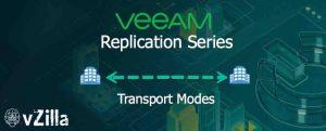 3VeeamReplication transportmodes