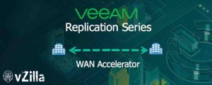 Veeam Replication Series