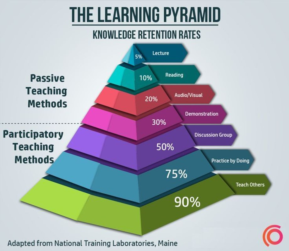 060921 0807 TheLearning7